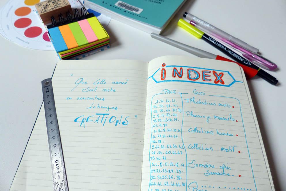 index bujo